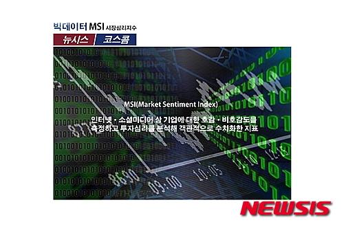 [MSI유망주]빅데이터MSI 7단계 유망주 첫 주 상승비율 55.5%