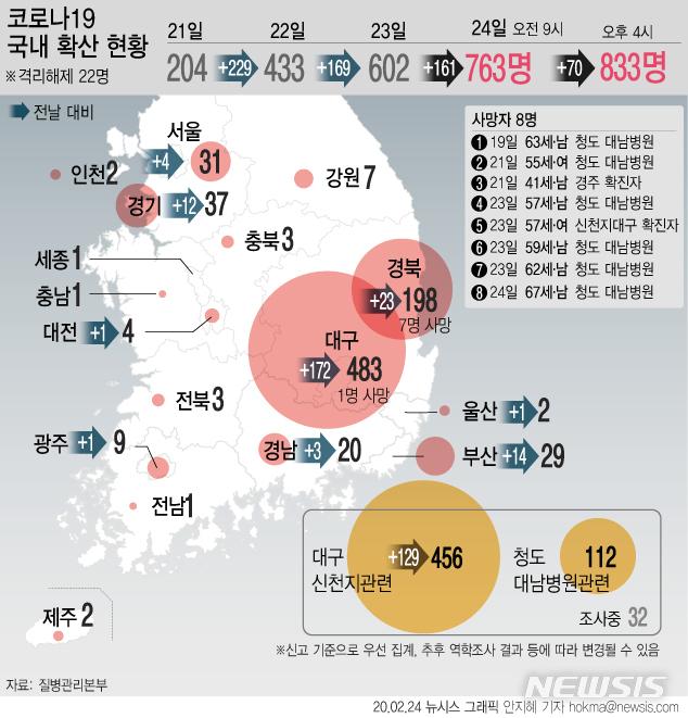 부천 확진자 시흥경찰관, 임신 4개월 아내 '음성' 판정