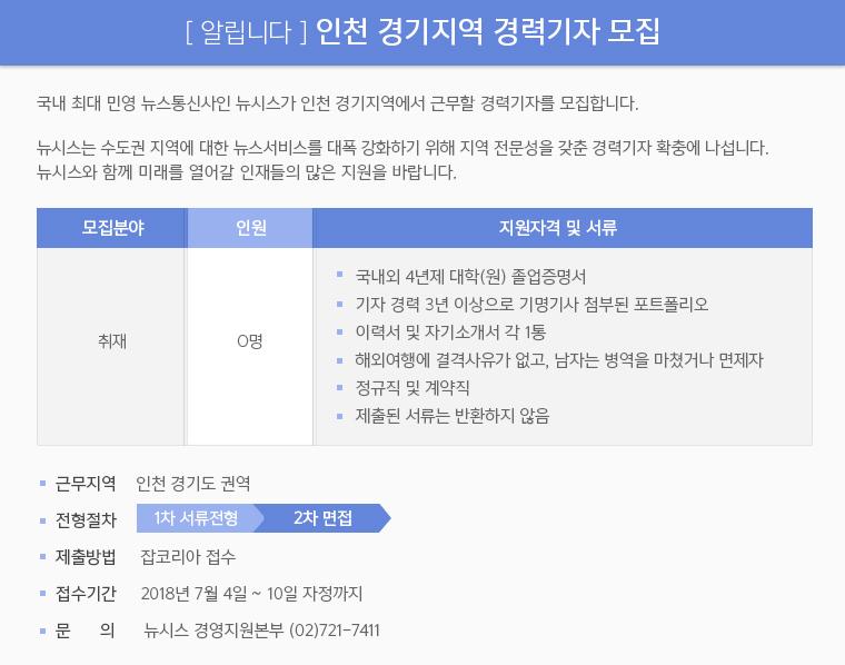 인천·경기지역 경력기자 모집